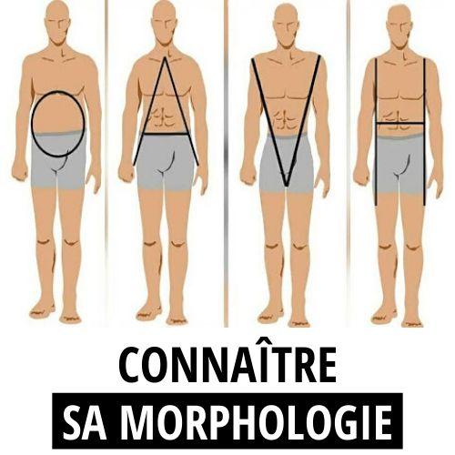Morphologie Homme : Comment la connaître ?